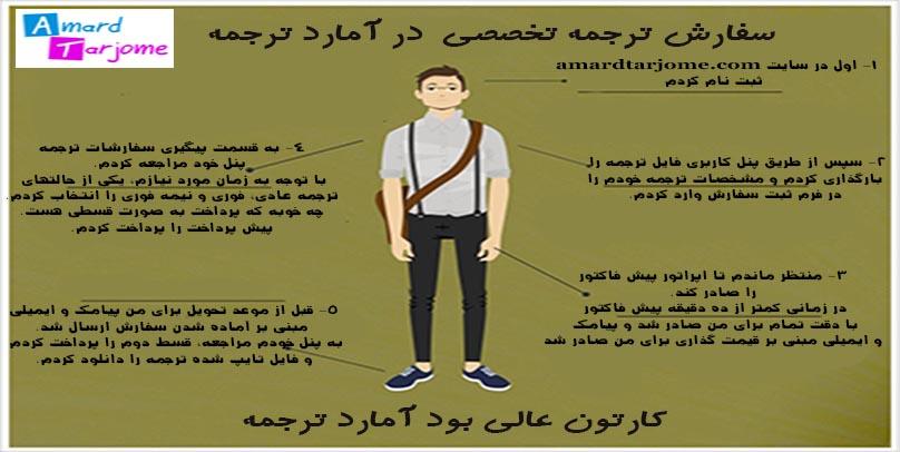 infographic ترجمه تخصصی